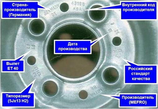 маркировки на автомобильных дисках фольксваген