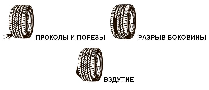 эксплуатационные повреждения шин
