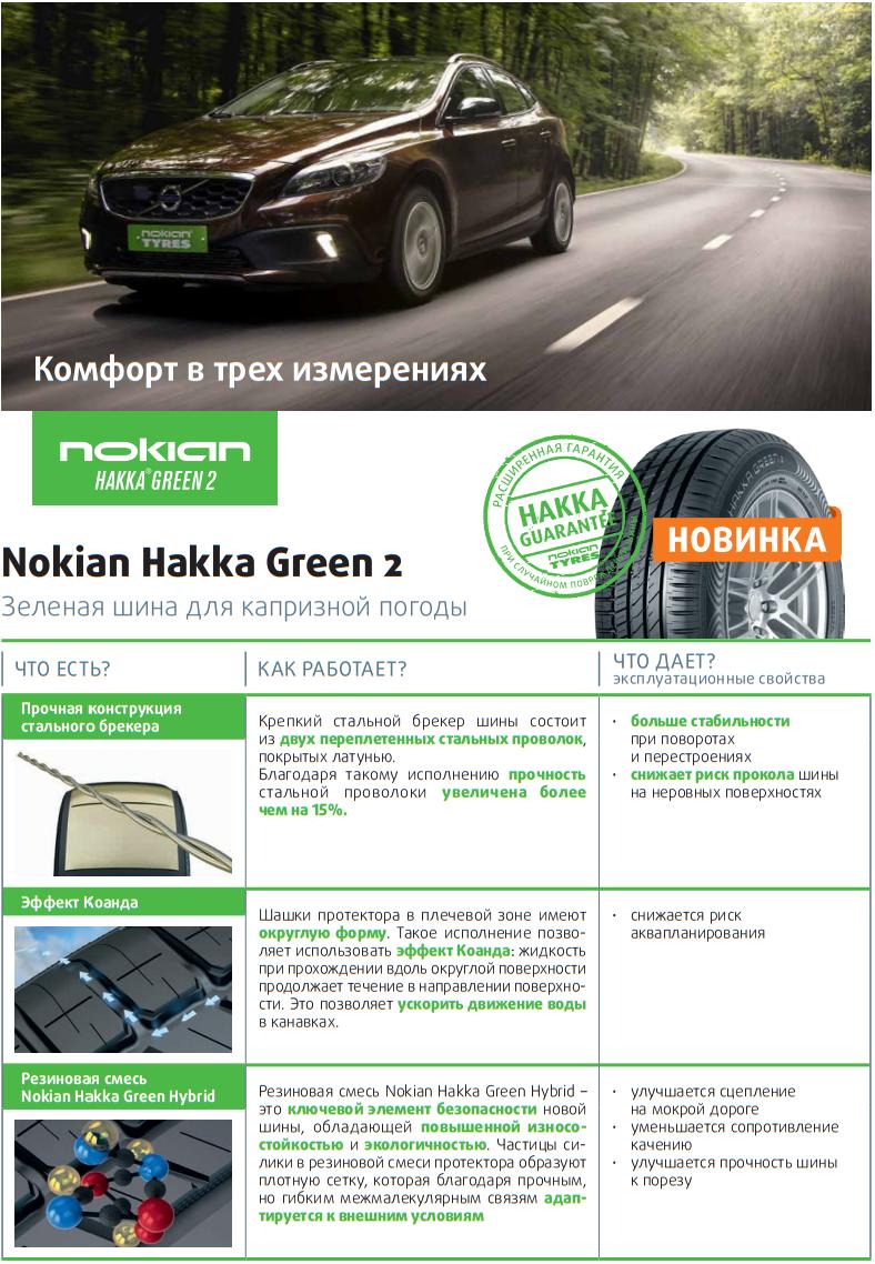 Преимущества Nokian Hakka Green 2 новинки летнего сезона 2016